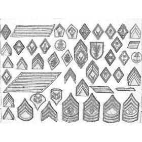 Odznaky a nášivky